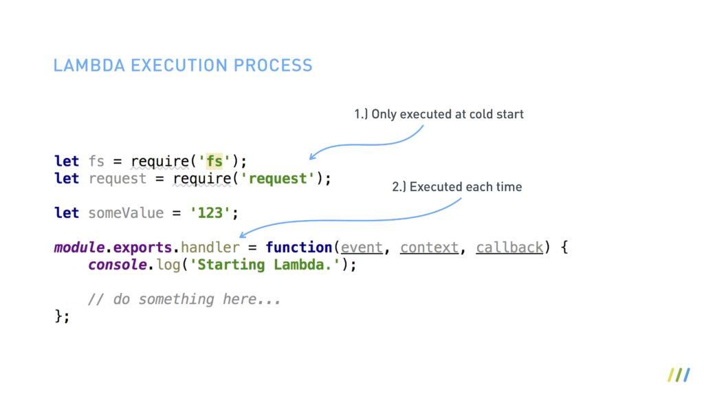 Lambda Function Execution Process