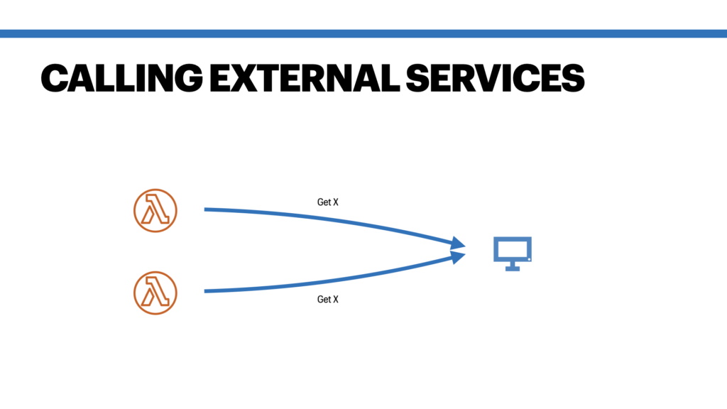 calling external services from a Lambda function
