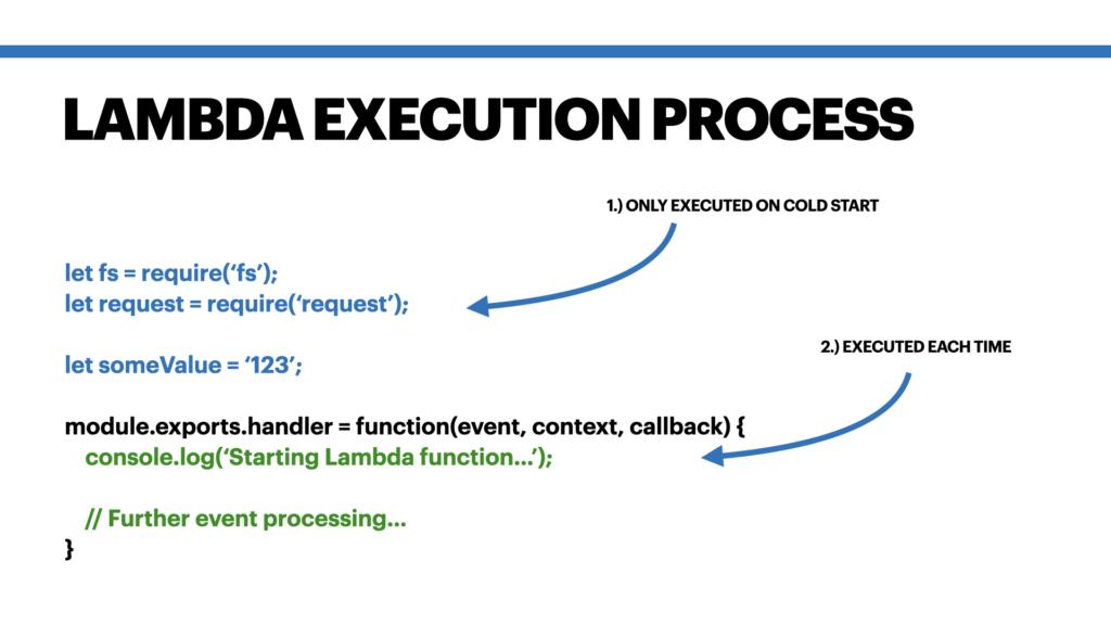 simplified aws lambda execution process